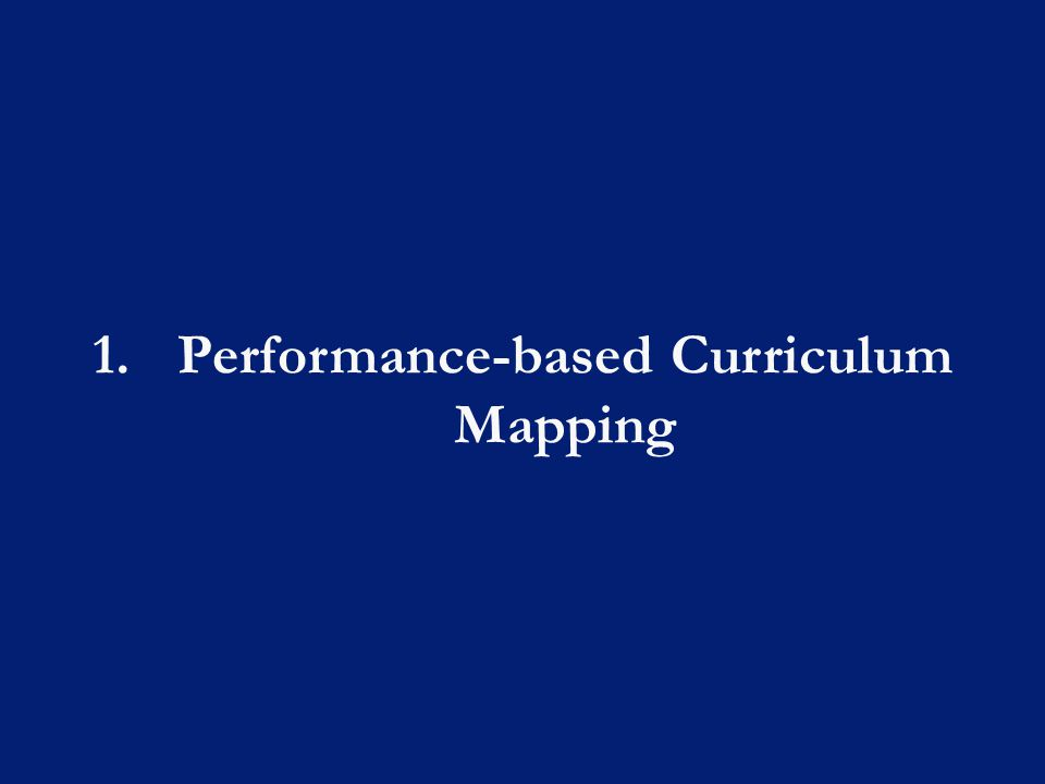 Why performance mapping.
