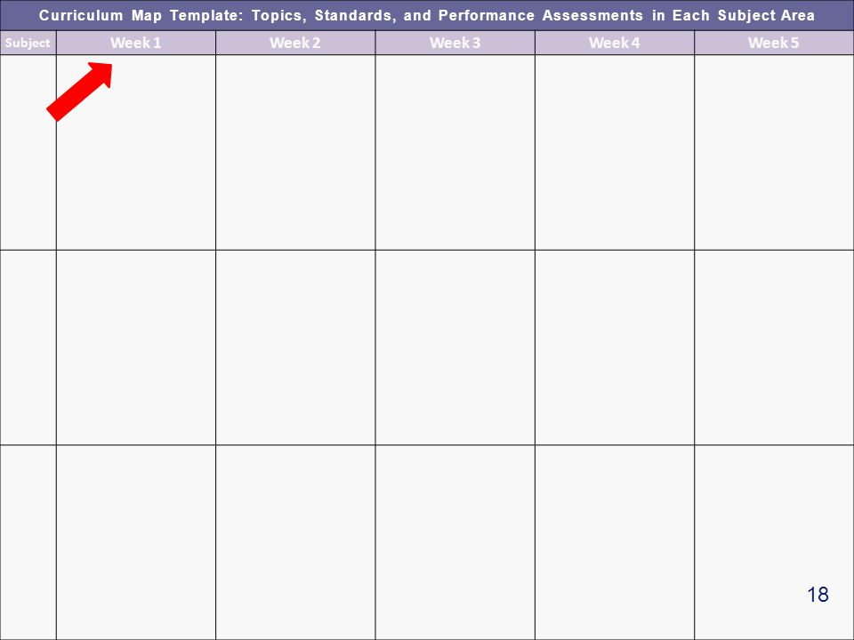 Curriculum Map Template: Topics, Standards, and Performance Assessments in Each Subject Area Subject Week 1Week 2Week 3Week 4Week 5 18