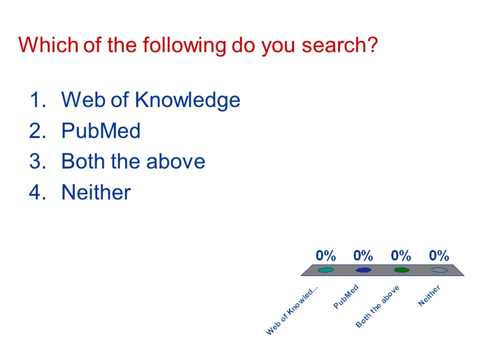Which of the following do you search? 1.Web of Knowledge 2.PubMed 3.Both the above 4.Neither