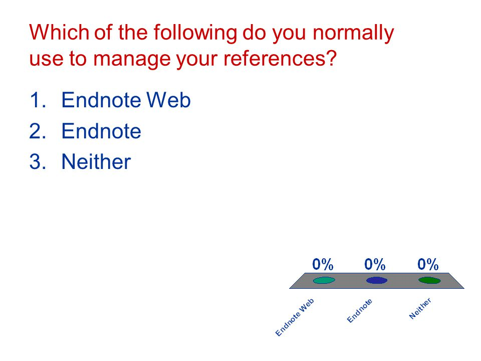 Which of the following do you normally use to manage your references.