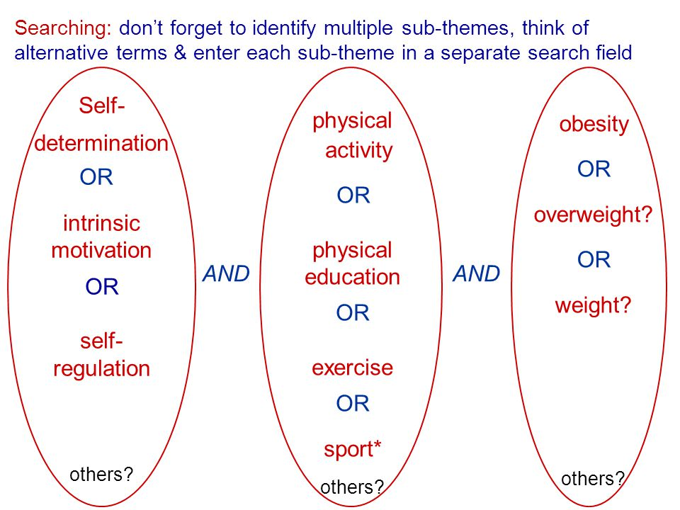obesity OR overweight.OR weight. others.