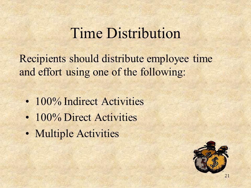 Time Distribution Recipients should distribute employee time and effort using one of the following: 100% Indirect Activities 100% Direct Activities Multiple Activities 21