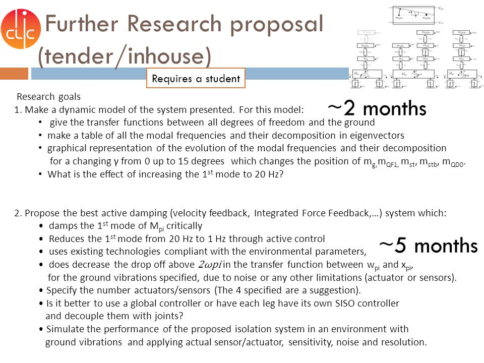 Further Research proposal (tender/inhouse) Research goals 1.