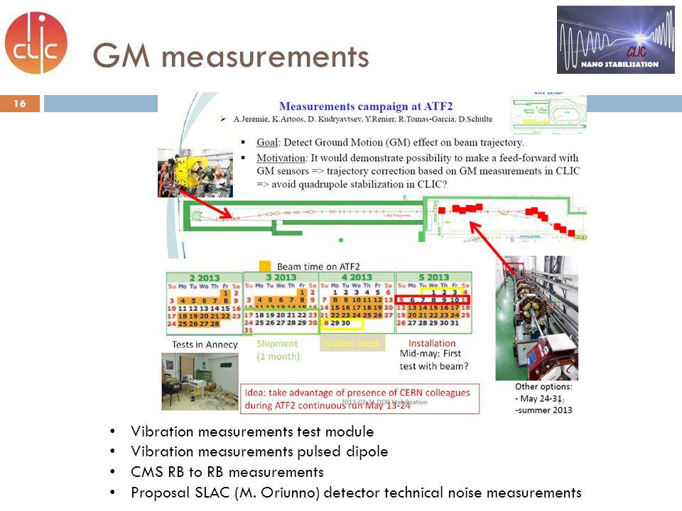 GM measurements 16 Vibration measurements test module Vibration measurements pulsed dipole CMS RB to RB measurements Proposal SLAC (M.
