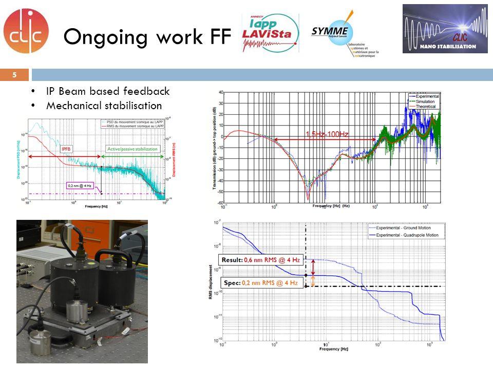 5 Ongoing work FF IP Beam based feedback Mechanical stabilisation