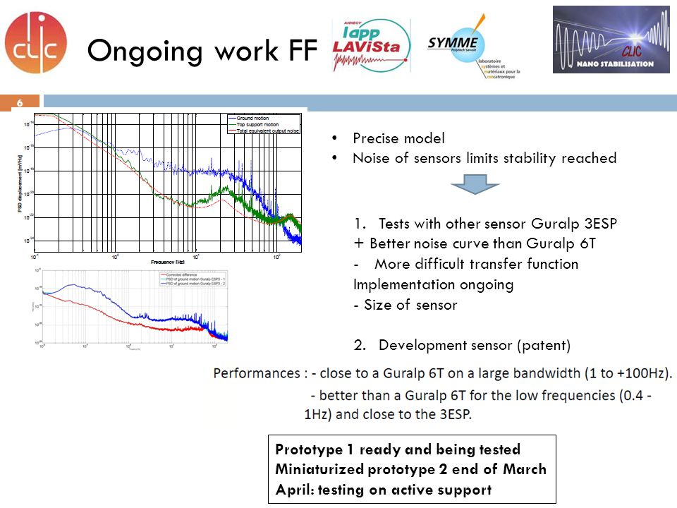 7 Ongoing work FF Study of active cables to damp cantilever (CLIC/ILC) + possibility positioning + improves transfert function + Improves stiffness against direct forces - Implementation of cables in push pull detector Christophe showed possible control strategies and showed 3 limitations due to: 1.Sensor tilt to horizontal coupling 2.Flexible connections between sensor and actuator 3.Flexible support Advice to have an intermediate soft support (20Hz)