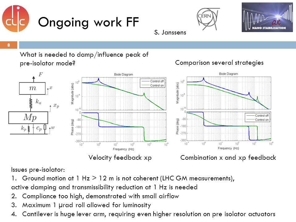 8 Ongoing work FF What is needed to damp/influence peak of pre-isolator mode.
