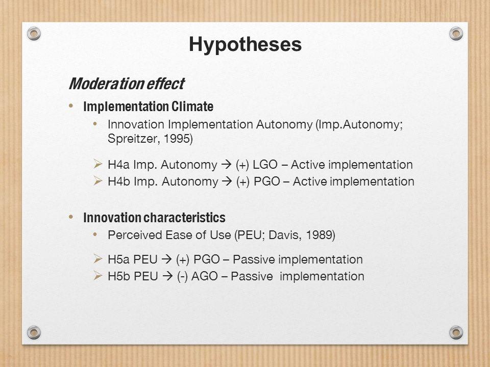 Hypotheses Moderation effect Implementation Climate Innovation Implementation Autonomy (Imp.Autonomy; Spreitzer, 1995)  H4a Imp.