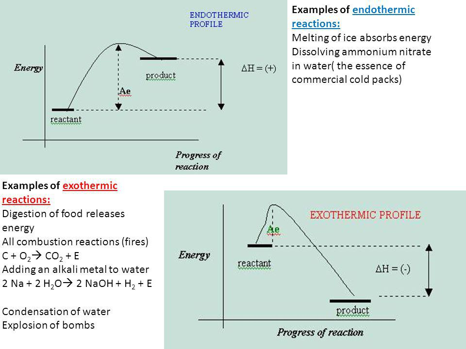 Endothermic Reactions the reactants have less potential energy than do the products.