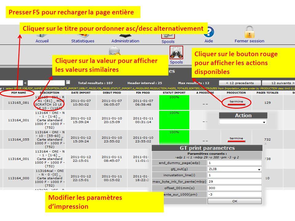 Cliquer sur le titre pour ordonner asc/desc alternativement Cliquer sur la valeur pour afficher les valeurs similaires Presser F5 pour recharger la page entière Cliquer sur le bouton rouge pour afficher les actions disponibles Modifier les paramètres d'impression