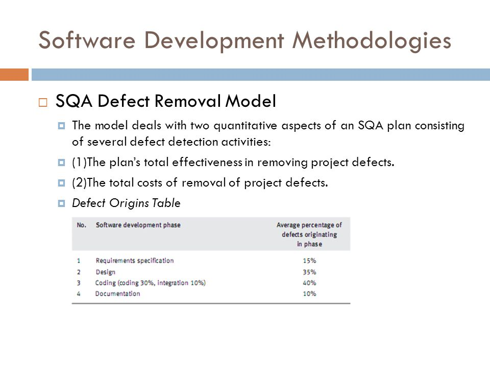 Software Development Methodologies  SQA Defect Removal Model  The model deals with two quantitative aspects of an SQA plan consisting of several defect detection activities:  (1)The plan's total effectiveness in removing project defects.