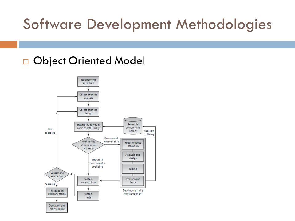 Software Development Methodologies  Object Oriented Model