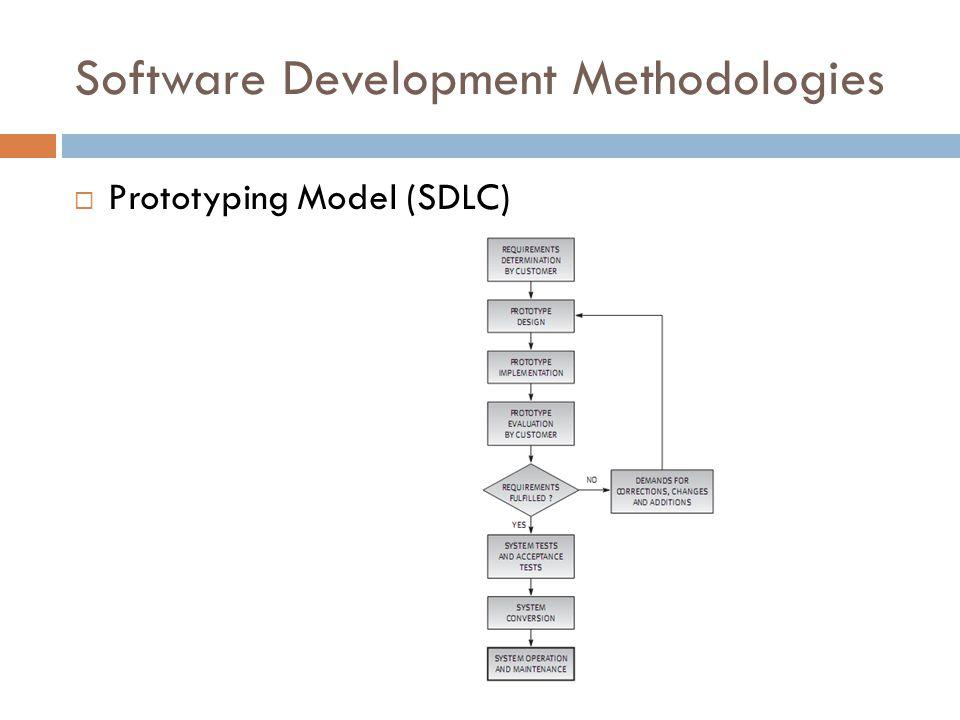 Software Development Methodologies  Prototyping Model (SDLC)