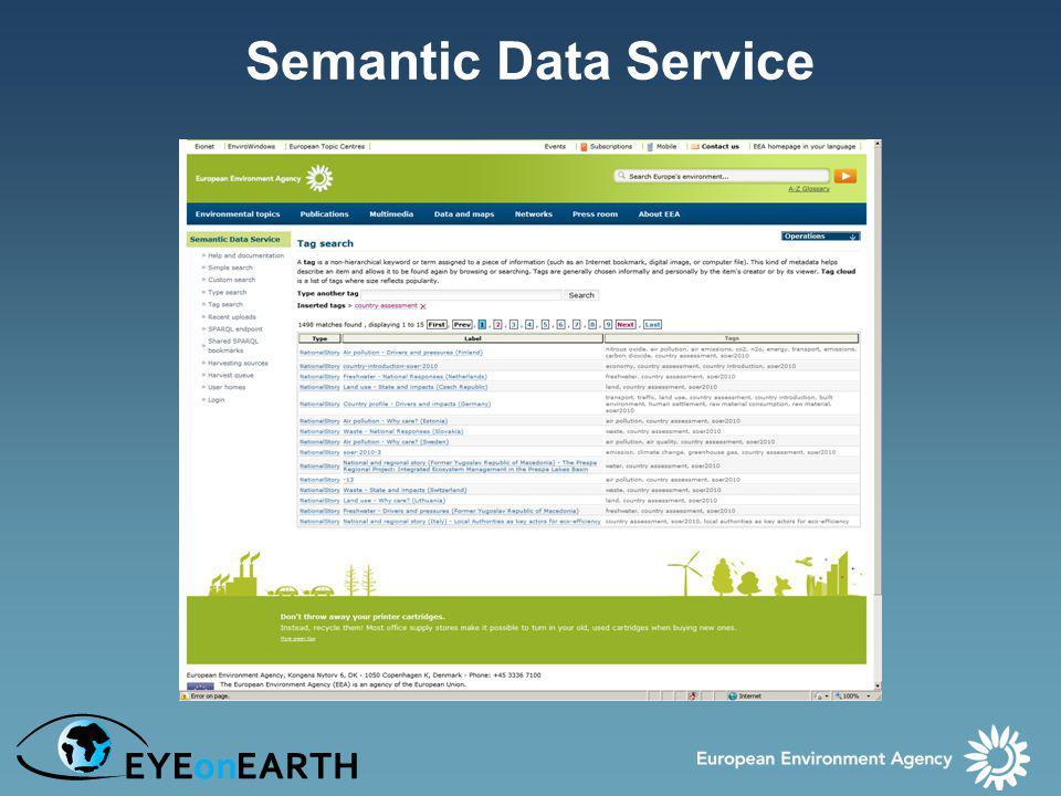 Semantic Data Service