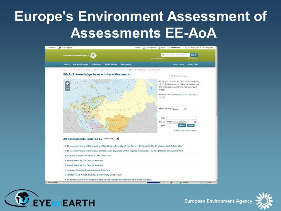 Europe s Environment Assessment of Assessments EE-AoA