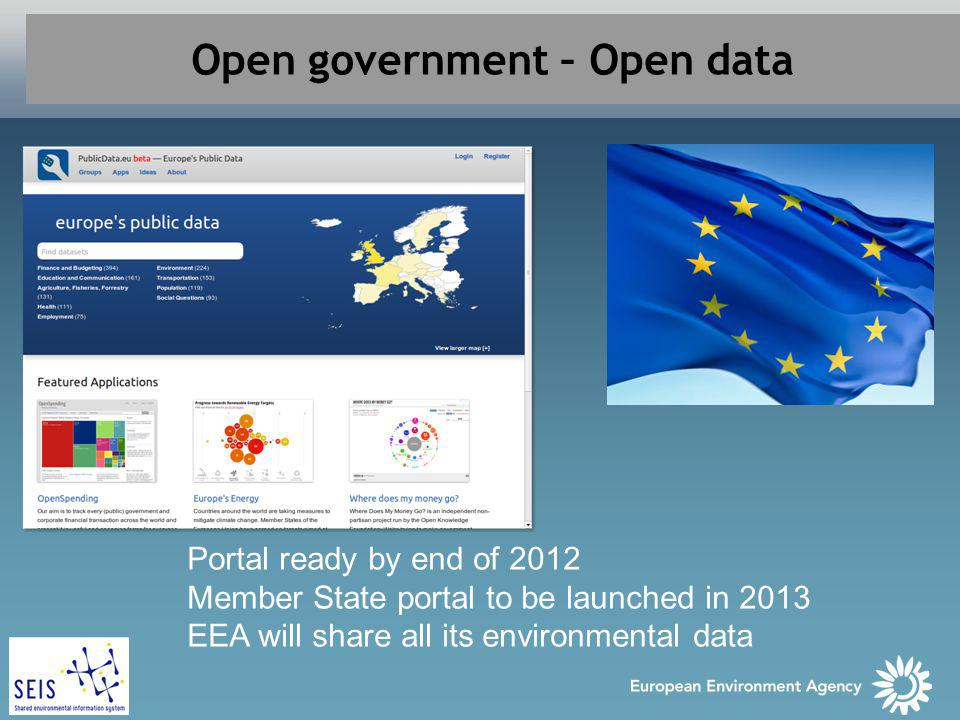 Open government – Open data Portal ready by end of 2012 Member State portal to be launched in 2013 EEA will share all its environmental data