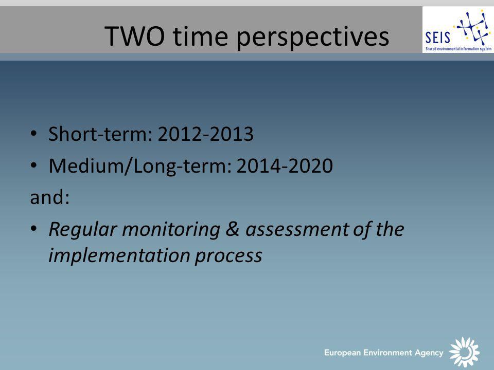 TWO time perspectives Short-term: 2012-2013 Medium/Long-term: 2014-2020 and: Regular monitoring & assessment of the implementation process