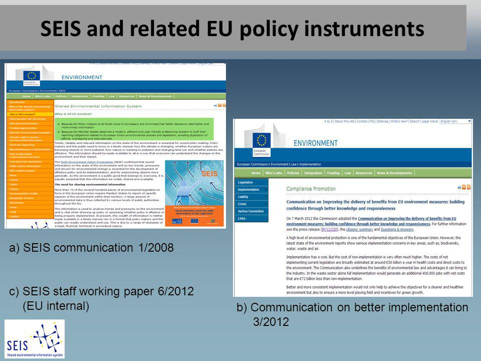 SEIS and related EU policy instruments a) SEIS communication 1/2008 c) SEIS staff working paper 6/2012 (EU internal) b) Communication on better implementation 3/2012