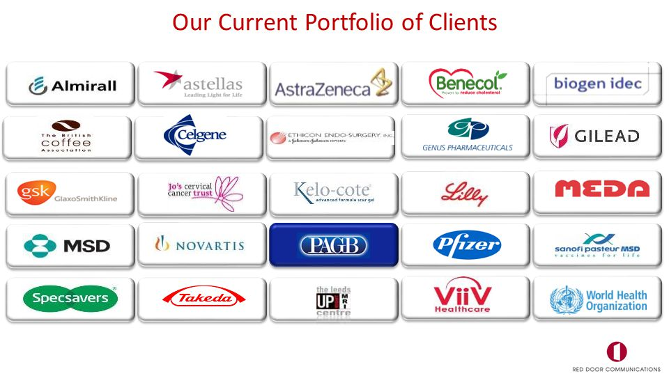 Our Current Portfolio of Clients