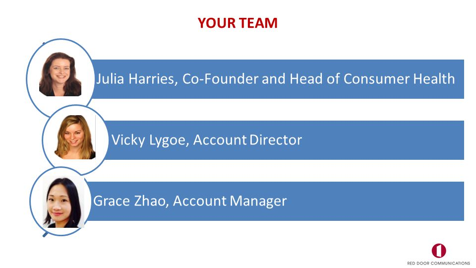YOUR TEAM Julia Harries, Co-Founder and Head of Consumer Health Vicky Lygoe, Account Director Grace Zhao, Account Manager