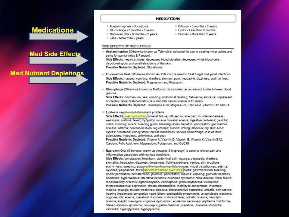 Medications Med Nutrient Depletions Med Side Effects