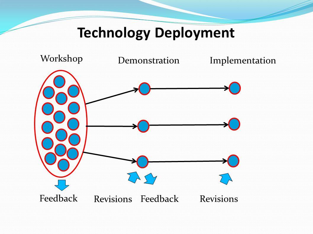 Technology Deployment Workshop Implementation Demonstration Feedback Revisions FeedbackRevisions