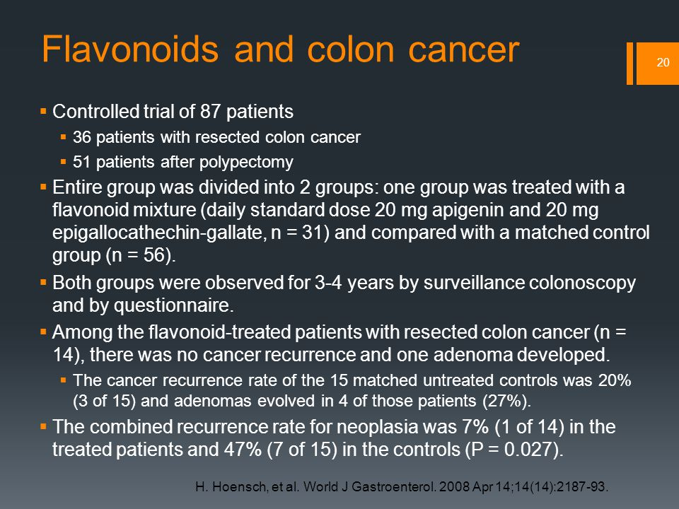 Flavonoids and colon cancer  Controlled trial of 87 patients  36 patients with resected colon cancer  51 patients after polypectomy  Entire group