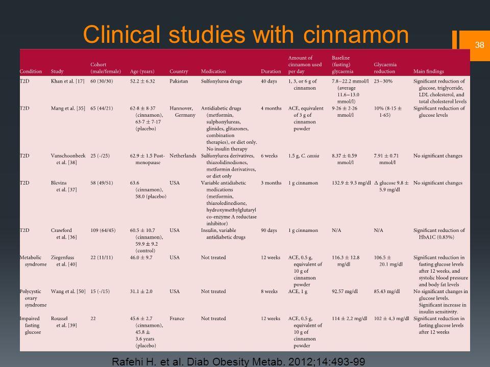 38 Clinical studies with cinnamon Rafehi H. et al. Diab Obesity Metab. 2012;14:493-99