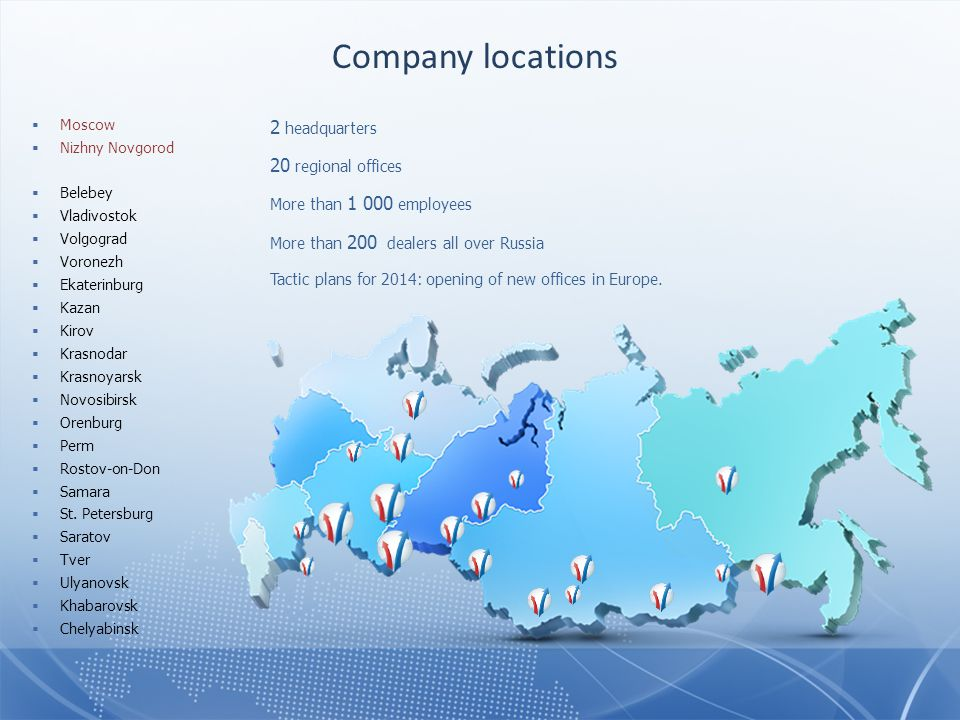 Company current position