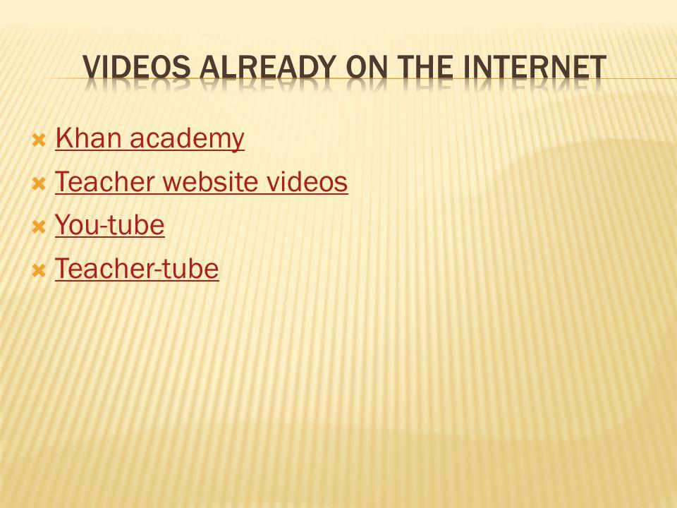  Khan academy Khan academy  Teacher website videos Teacher website videos  You-tube You-tube  Teacher-tube Teacher-tube