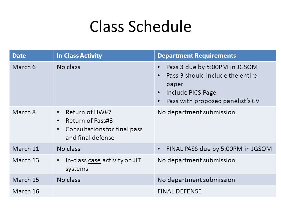 Class Schedule DateIn Class ActivityDepartment Requirements March 6No class Pass 3 due by 5:00PM in JGSOM Pass 3 should include the entire paper Include PICS Page Pass with proposed panelist's CV March 8 Return of HW#7 Return of Pass#3 Consultations for final pass and final defense No department submission March 11No class FINAL PASS due by 5:00PM in JGSOM March 13 In-class case activity on JIT systems No department submission March 15No classNo department submission March 16FINAL DEFENSE
