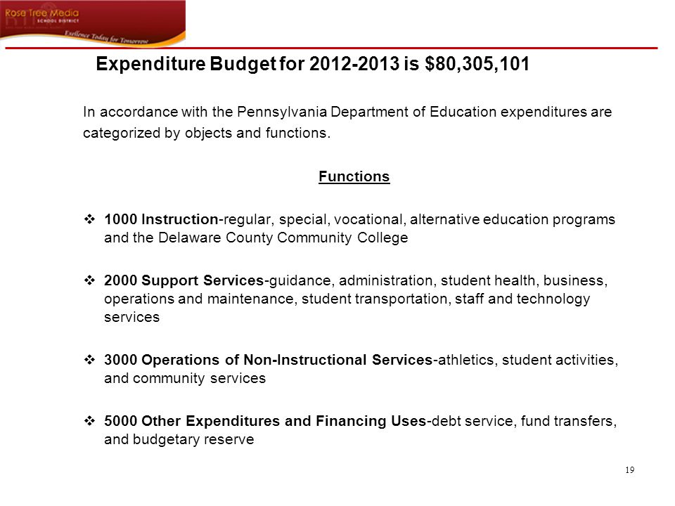 19 In accordance with the Pennsylvania Department of Education expenditures are categorized by objects and functions.