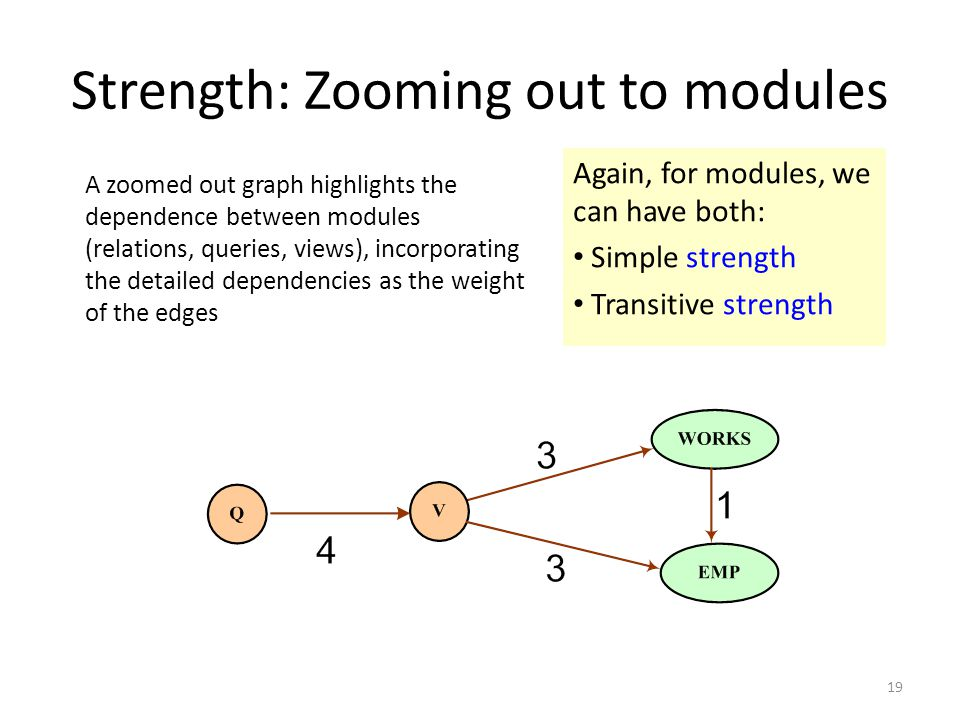 Strength: Zooming out to modules A zoomed out graph highlights the dependence between modules (relations, queries, views), incorporating the detailed dependencies as the weight of the edges Again, for modules, we can have both: Simple strength Transitive strength 19