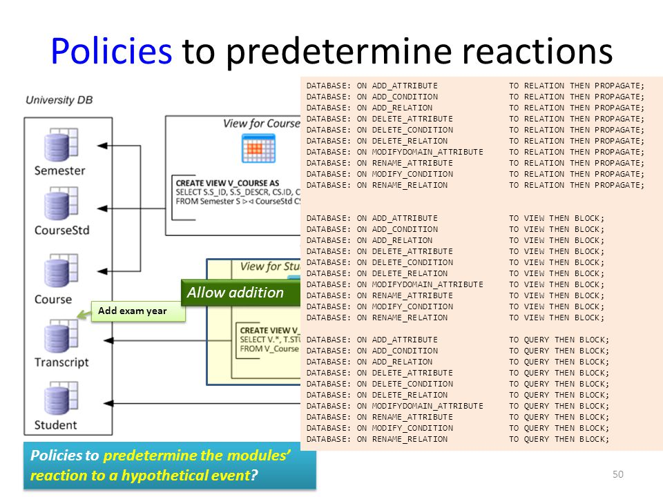 Policies to predetermine reactions Remove CS.C_NAME Add exam year Policies to predetermine the modules' reaction to a hypothetical event.