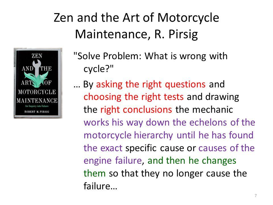 Zen and the Art of Motorcycle Maintenance, R.