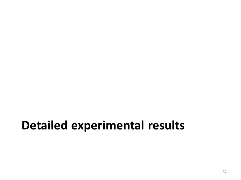 Detailed experimental results 87