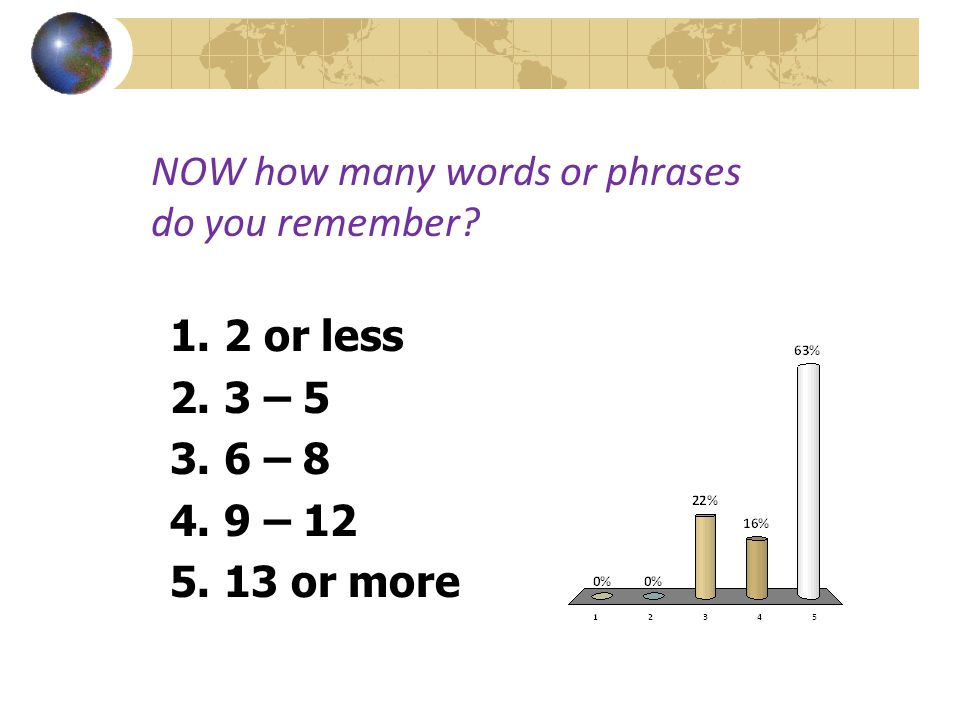NOW how many words or phrases do you remember? 1.2 or less 2.3 – 5 3.6 – 8 4.9 – 12 5.13 or more