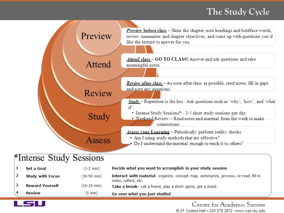 4 Reflect 3 Review The Study Cycle 1 Set a Goal(1-2 min) Decide what you want to accomplish in your study session 2 Study with Focus(30-50 min) Intera