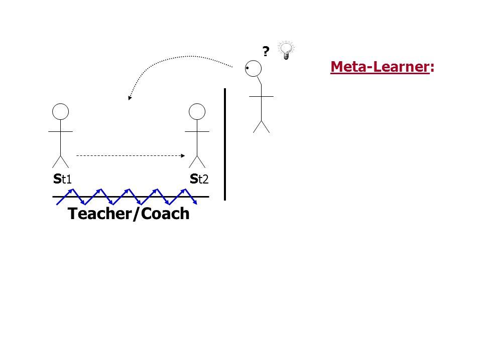 S t1 S t2 Meta-Learner: Teacher/Coach
