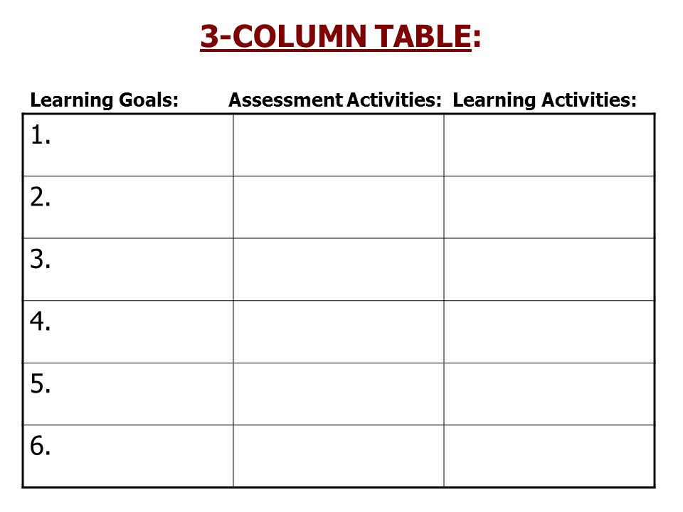 3-COLUMN TABLE: Learning Goals: Assessment Activities: Learning Activities: 1. 2. 3. 4. 5. 6.