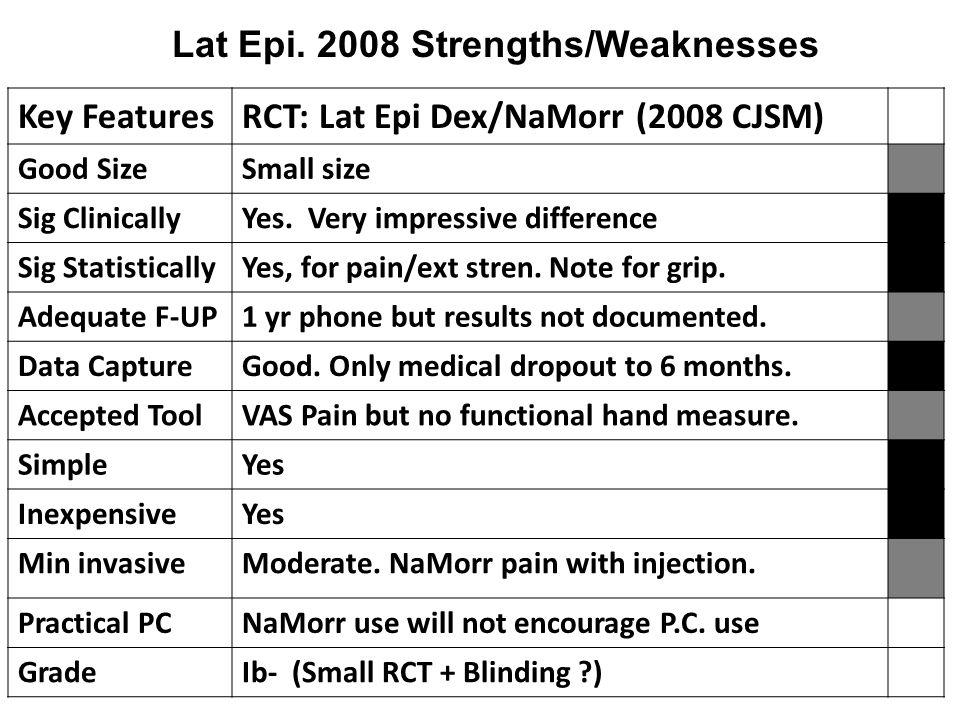 Key FeaturesRCT: Lat Epi Dex/NaMorr (2008 CJSM) Good SizeSmall size Sig ClinicallyYes.