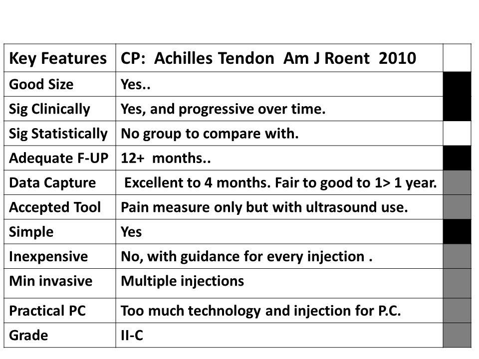 Key FeaturesCP: Achilles Tendon Am J Roent 2010 Good SizeYes..
