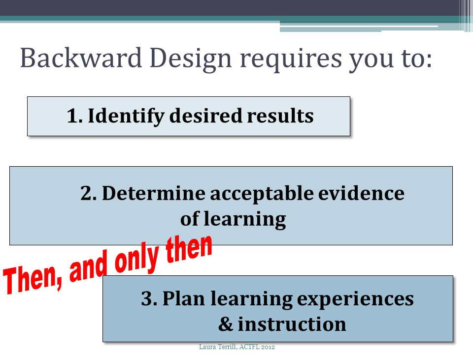 1. Identify desired results 2. Determine acceptable evidence of learning 3. Plan learning experiences & instruction Backward Design requires you to: L