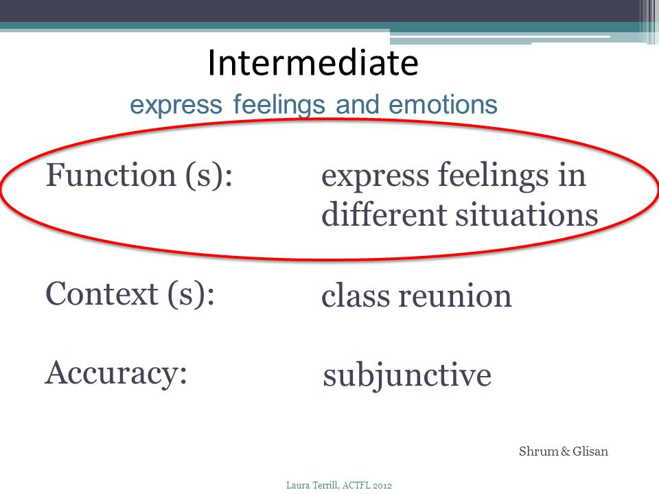 Intermediate express feelings and emotions Function (s): Context (s): Accuracy: Shrum & Glisan express feelings in different situations class reunion