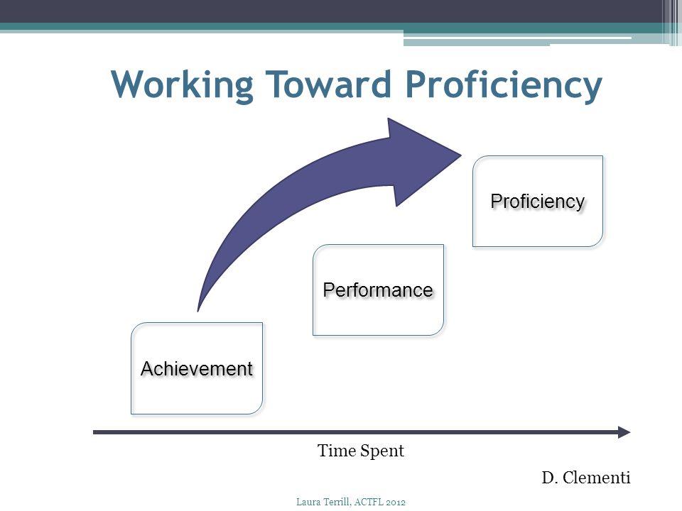 Proficiency Performance Achievement Time Spent Working Toward Proficiency D. Clementi Laura Terrill, ACTFL 2012