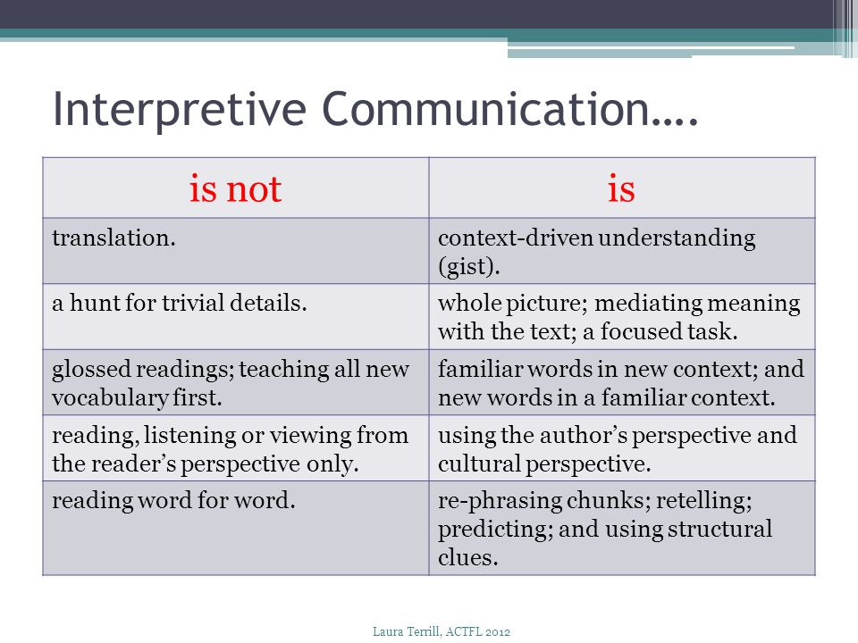 Interpretive Communication…. is notis translation.context-driven understanding (gist). a hunt for trivial details.whole picture; mediating meaning wit