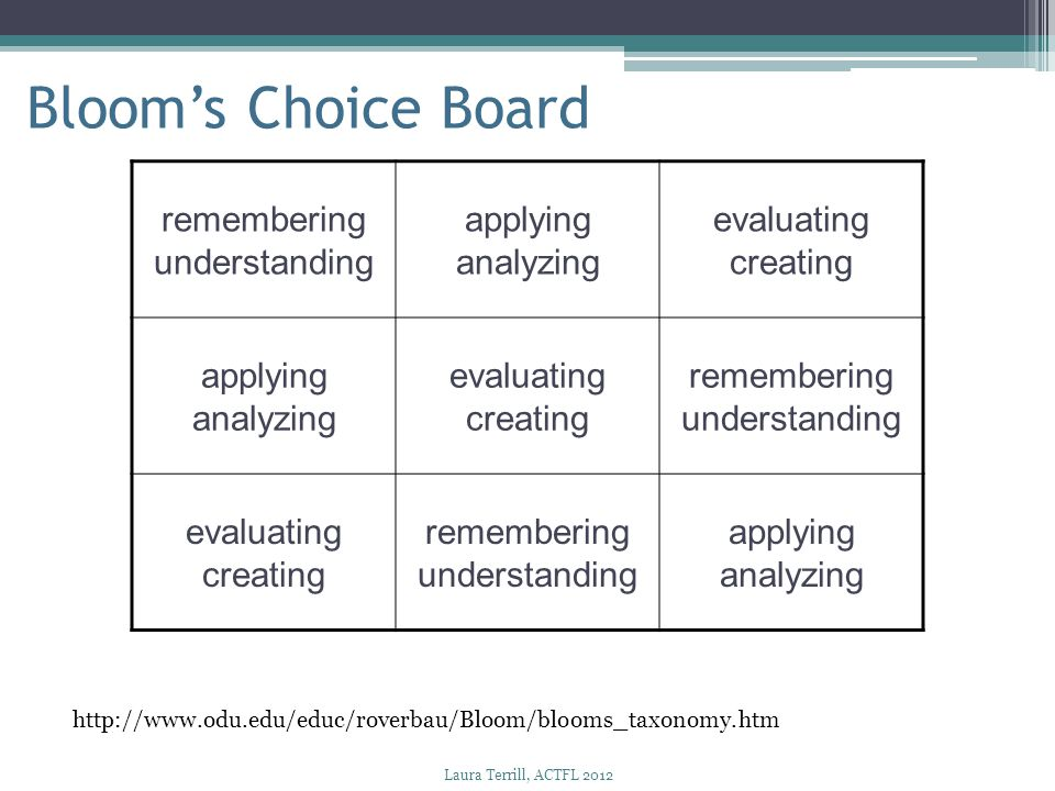 Bloom's Choice Board remembering understanding applying analyzing evaluating creating applying analyzing evaluating creating remembering understanding