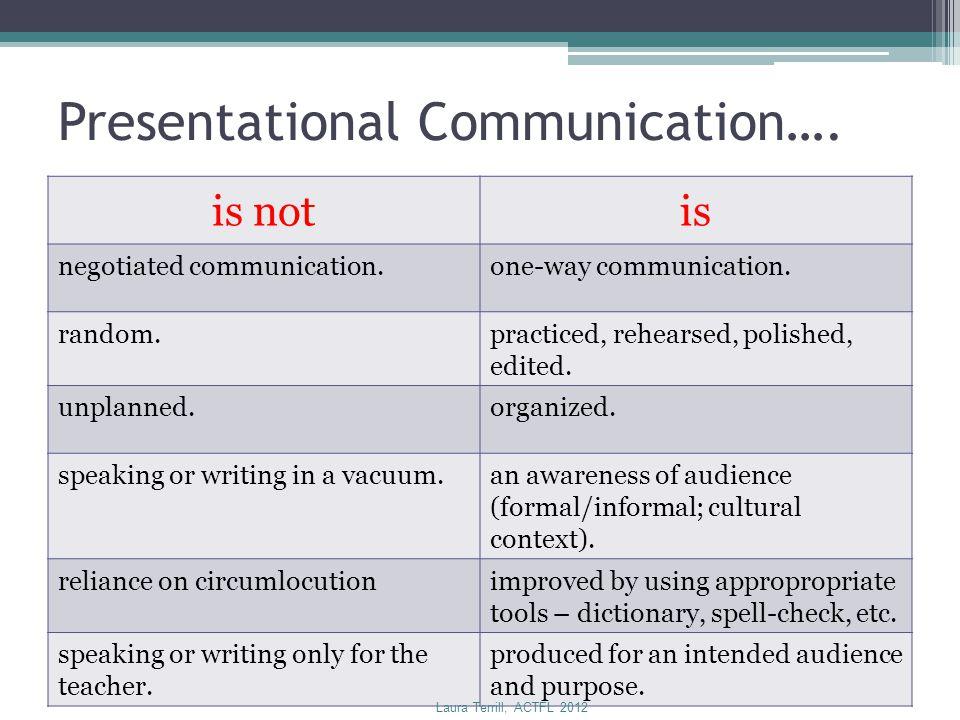 Presentational Communication…. is notis negotiated communication.one-way communication. random.practiced, rehearsed, polished, edited. unplanned.organ