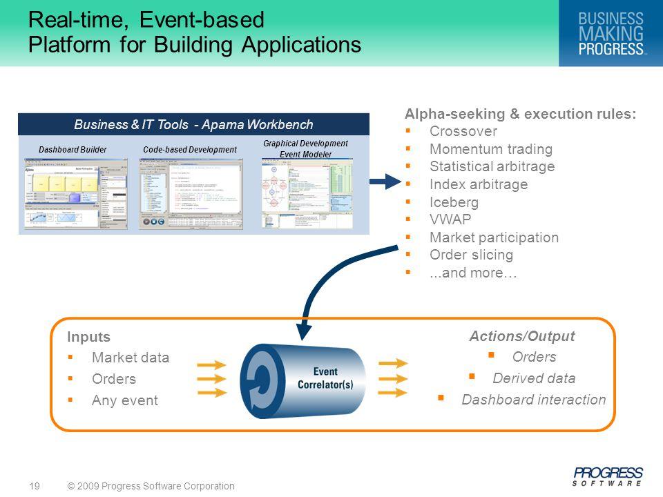 © 2009 Progress Software Corporation19 Business & IT Tools - Apama Workbench Dashboard BuilderCode-based Development Graphical Development Event Model