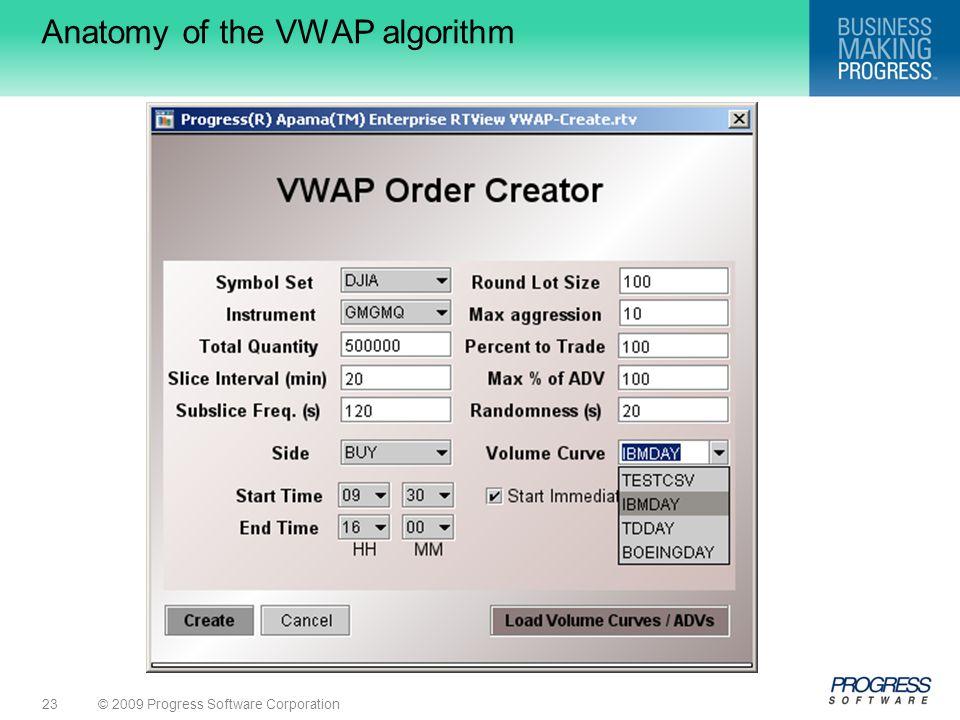 © 2009 Progress Software Corporation23 Anatomy of the VWAP algorithm